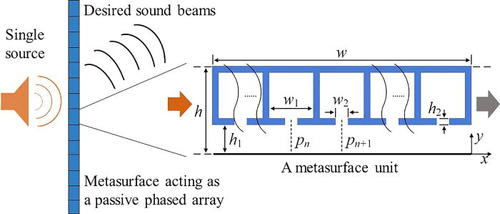 Thermoviscous effects on sound transmission through a