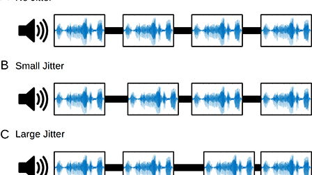 Musical and linguistic listening modes in the speech-to-song