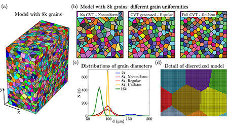 Influence of grain morphology on ultrasonic wave attenuation