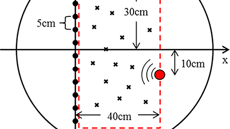Frequency-difference beamforming in the presence of strong random